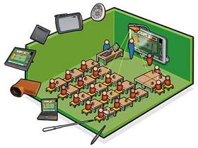 pizarra digital PDI